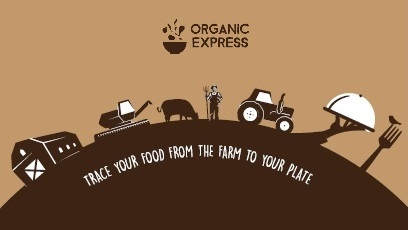 Why Do YOU Eat Organic?